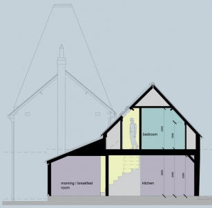 Oasthouse Conversion, Hildenborough, Kent